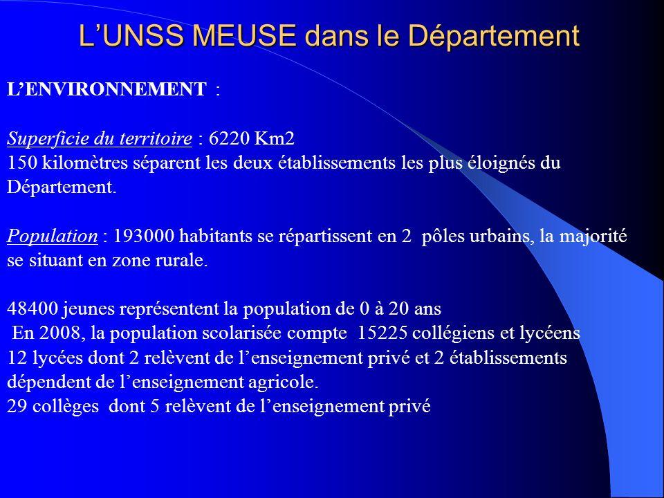 La politique départementale Trente neuf Associations Sportives sur 41 établissements : 114 animateurs dAS 6510 licenciés en 2008 (6634 en 06/07) soit 42,76% de leffectif scolarisé dans nos collèges et lycées (Moyenne nationale : 19,34%) Meilleur taux de lAcadémie et National Les Coordonnateurs de district Pour le 1 er cycle : Marie-Inès BRENIAUX (col Barrès Verdun) Dominique MUEL (col Vaubécourt) Thierry DABROWSKI (col Aubry Ligny) Dominique REGNIER (col St Mihiel) Yves JOSSERON (col Stenay) Pour le 2nd cycle : Cécile RAFFIN (lycée Poincaré Bar le duc), Catherine QUINCY (lycée Vogt Commercy), Eric BERNARDIN (lycée Margueritte Verdun).