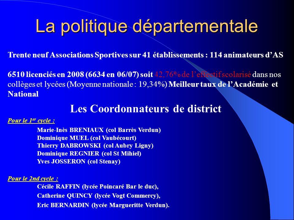La politique départementale Trente neuf Associations Sportives sur 41 établissements : 114 animateurs dAS 6510 licenciés en 2008 (6634 en 06/07) soit