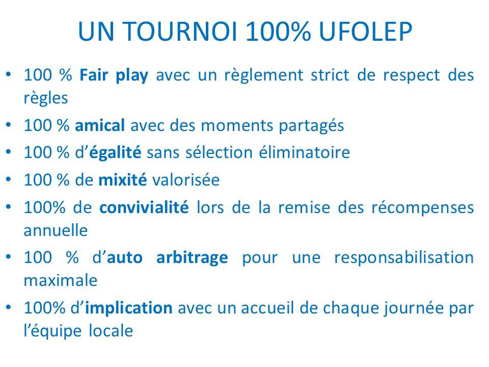 UN TOURNOI 100% UFOLEP 100 % Fair play avec un règlement strict de respect des règles 100 % amical avec des moments partagés 100 % dégalité sans sélec