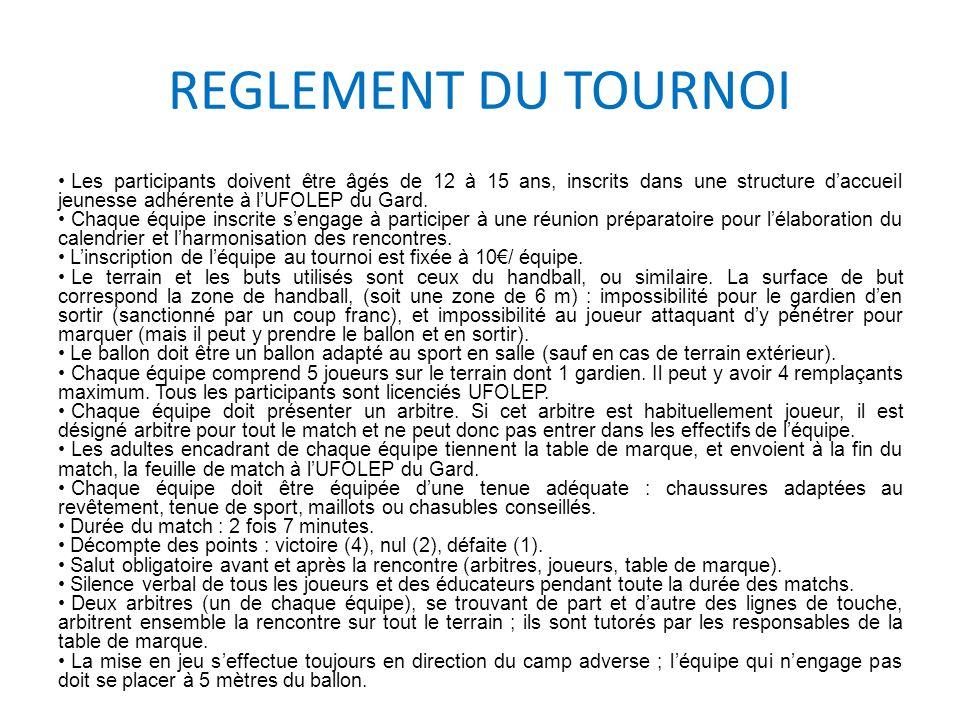 Les participants doivent être âgés de 12 à 15 ans, inscrits dans une structure daccueil jeunesse adhérente à lUFOLEP du Gard. Chaque équipe inscrite s