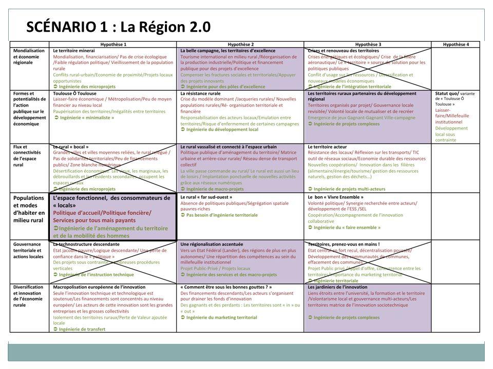 SCÉNARIO 1 : La Région 2.0