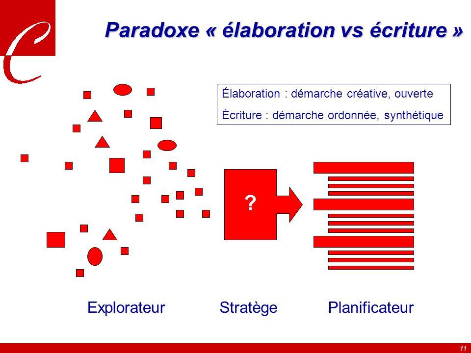 11 Paradoxe « élaboration vs écriture » ExplorateurStratègePlanificateur .