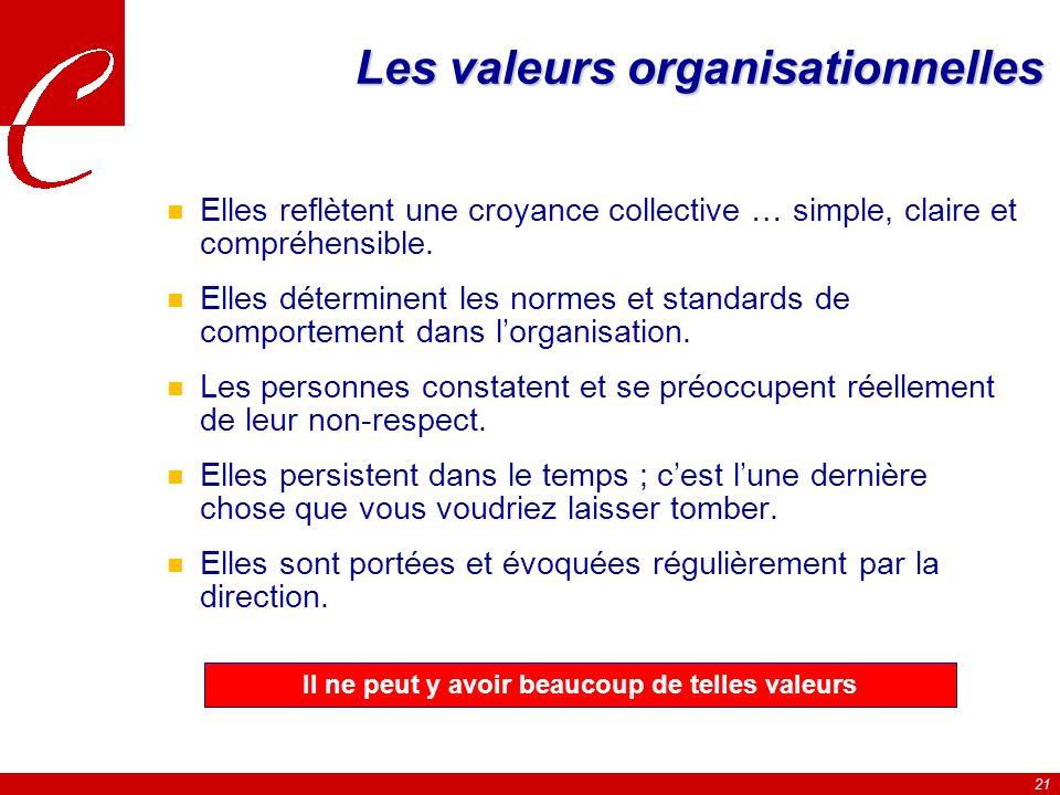 21 Les valeurs organisationnelles n Elles reflètent une croyance collective … simple, claire et compréhensible.