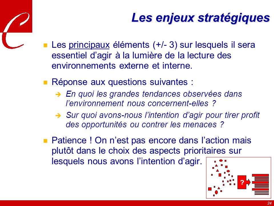 24 Les enjeux stratégiques n Les principaux éléments (+/- 3) sur lesquels il sera essentiel dagir à la lumière de la lecture des environnements externe et interne.
