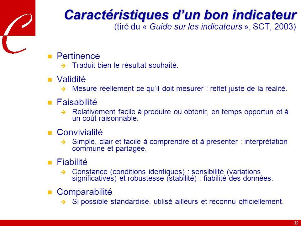 32 Caractéristiques dun bon indicateur Caractéristiques dun bon indicateur (tiré du « Guide sur les indicateurs », SCT, 2003) n Pertinence Traduit bien le résultat souhaité.