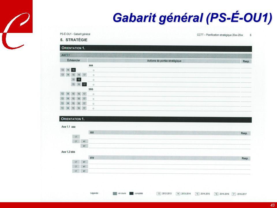 43 Gabarit général (PS-É-OU1)
