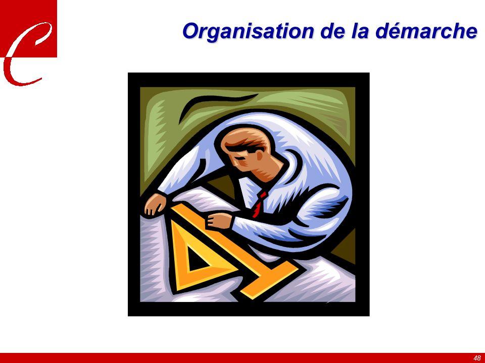 48 Organisation de la démarche