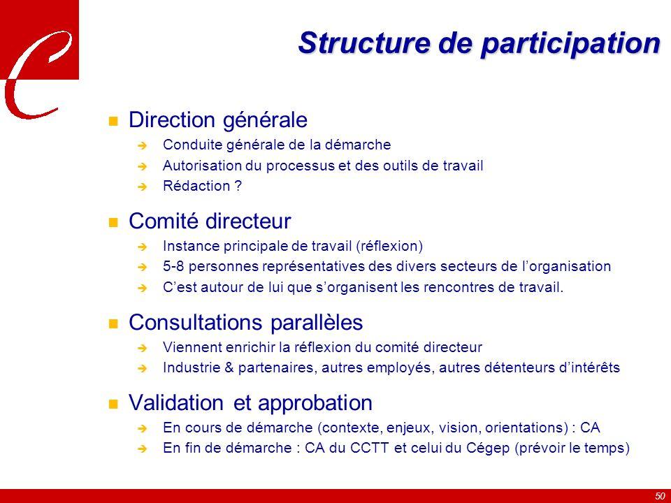 50 Structure de participation n Direction générale Conduite générale de la démarche Autorisation du processus et des outils de travail Rédaction .