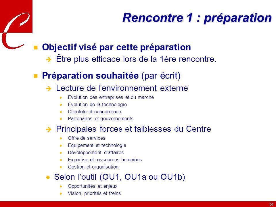 54 Rencontre 1 : préparation n Objectif visé par cette préparation Être plus efficace lors de la 1ère rencontre.