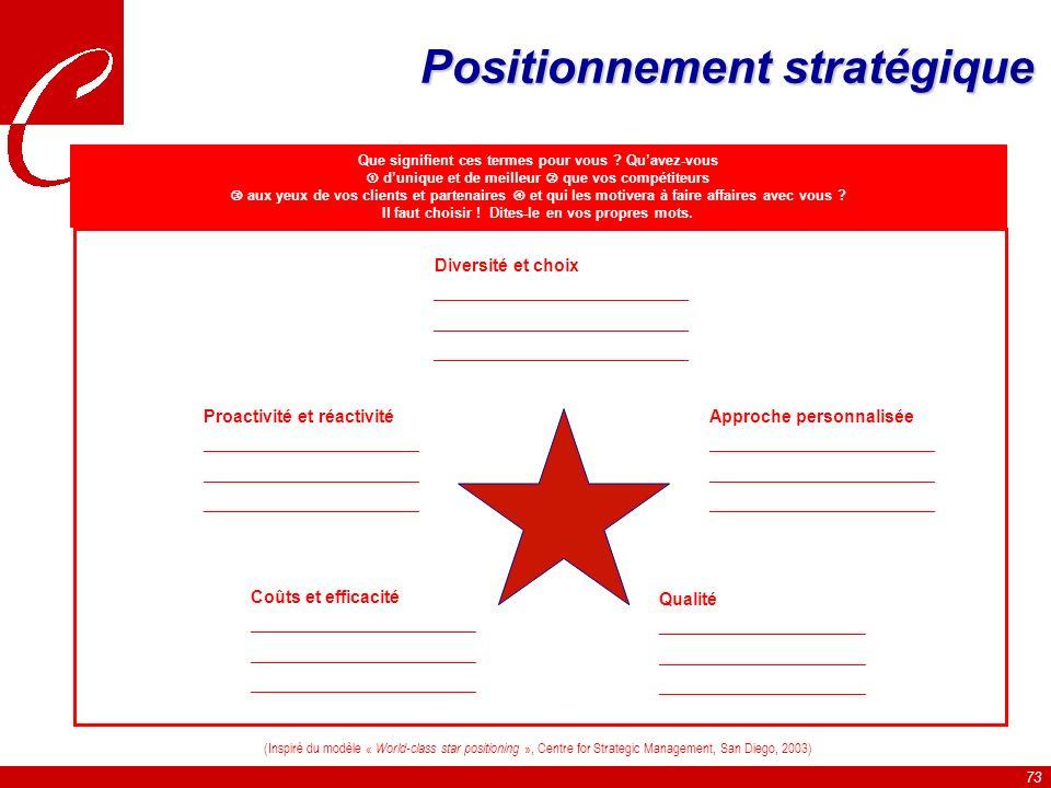 73 (Inspiré du modèle « World-class star positioning », Centre for Strategic Management, San Diego, 2003) Positionnement stratégique Que signifient ces termes pour vous .