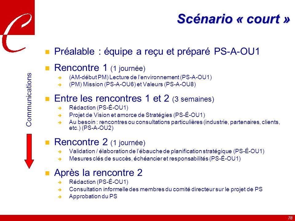 78 Scénario « court » n Préalable : équipe a reçu et préparé PS-A-OU1 n Rencontre 1 (1 journée) (AM-début PM) Lecture de lenvironnement (PS-A-OU1) (PM) Mission (PS-A-OU6) et Valeurs (PS-A-OU8) n Entre les rencontres 1 et 2 (3 semaines) Rédaction (PS-É-OU1) Projet de Vision et amorce de Stratégies (PS-É-OU1) Au besoin : rencontres ou consultations particulières (industrie, partenaires, clients, etc.) (PS-A-OU2) n Rencontre 2 (1 journée) Validation / élaboration de lébauche de planification stratégique (PS-É-OU1) Mesures clés de succès, échéancier et responsabilités (PS-É-OU1) n Après la rencontre 2 Rédaction (PS-É-OU1) Consultation informelle des membres du comité directeur sur le projet de PS Approbation du PS Communications