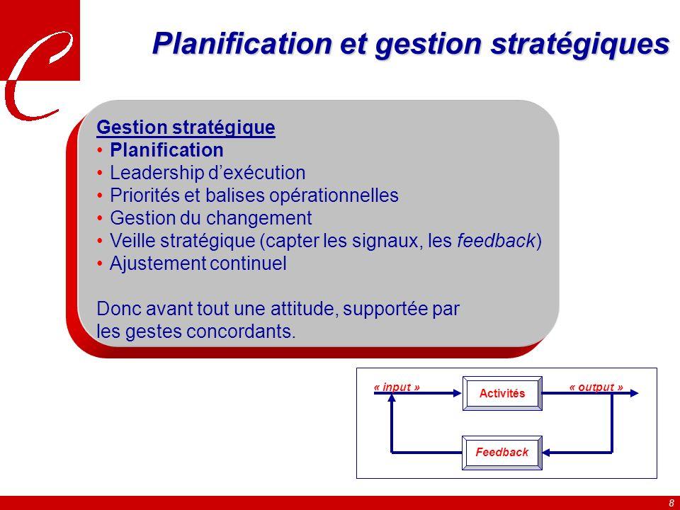 9 Principes sous-tendant la PS n La planification stratégique est liée au changement, à la préparation du futur.