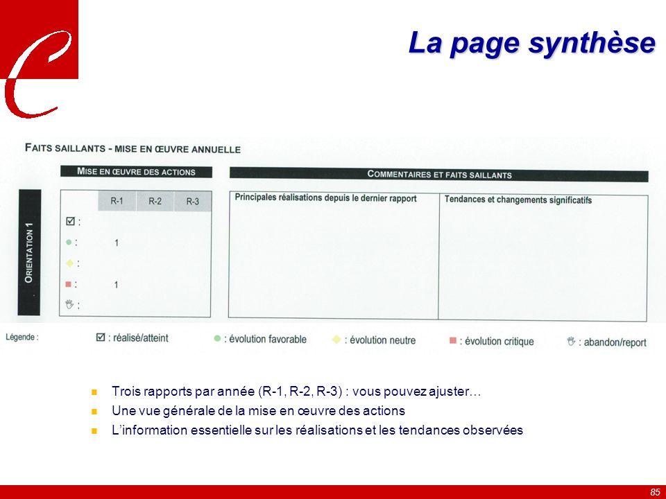 85 La page synthèse n Trois rapports par année (R-1, R-2, R-3) : vous pouvez ajuster… n Une vue générale de la mise en œuvre des actions n Linformation essentielle sur les réalisations et les tendances observées
