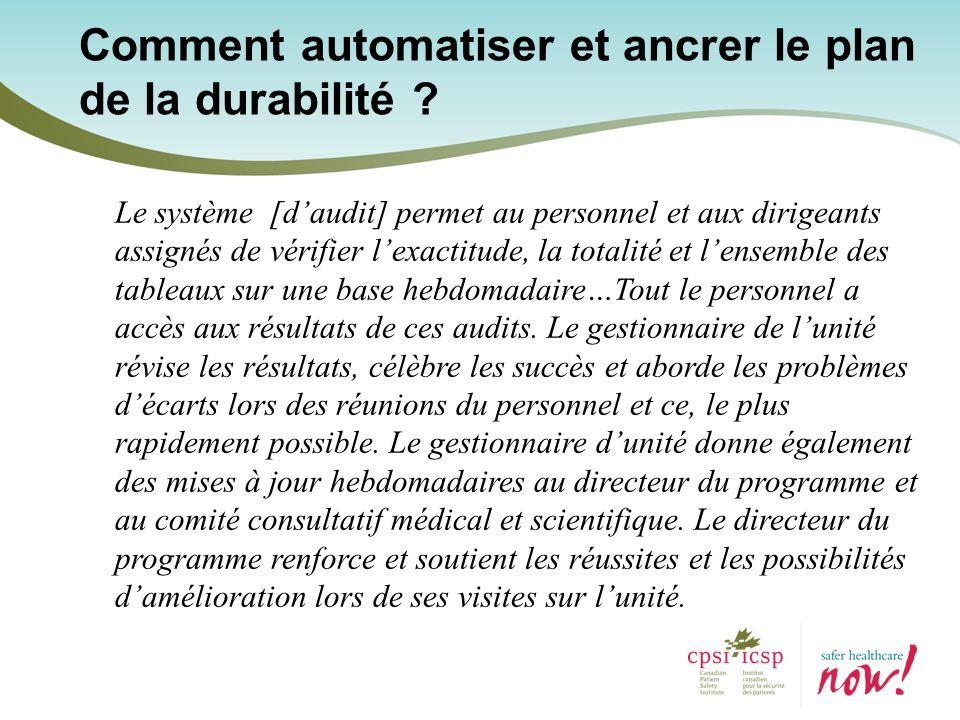 Comment automatiser et ancrer le plan de la durabilité .