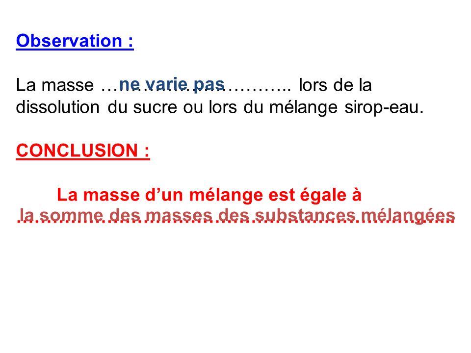 Observation : La masse ………………………….. lors de la dissolution du sucre ou lors du mélange sirop-eau. CONCLUSION : La masse dun mélange est égale à ………………