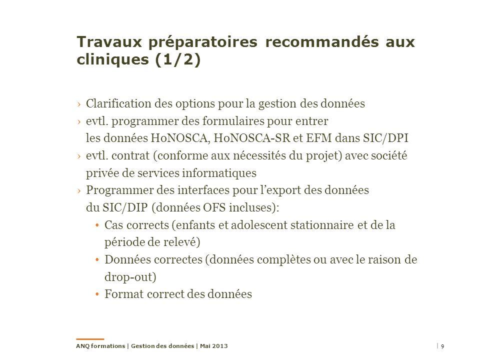 Travaux préparatoires recommandés aux cliniques (1/2) Clarification des options pour la gestion des données evtl.