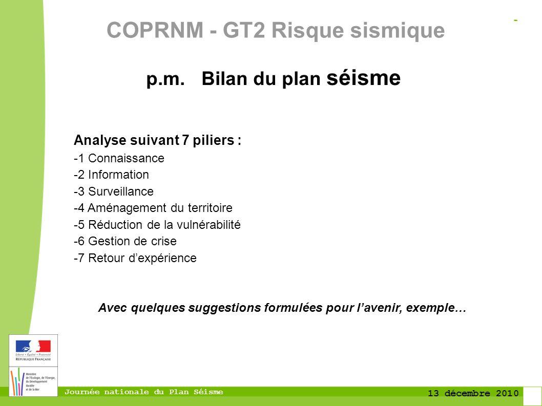 Journée nationale du Plan Séisme 13 décembre 2010 COPRNM - GT2 Risque sismique p.m. Bilan du plan séisme Analyse suivant 7 piliers : -1 Connaissance -
