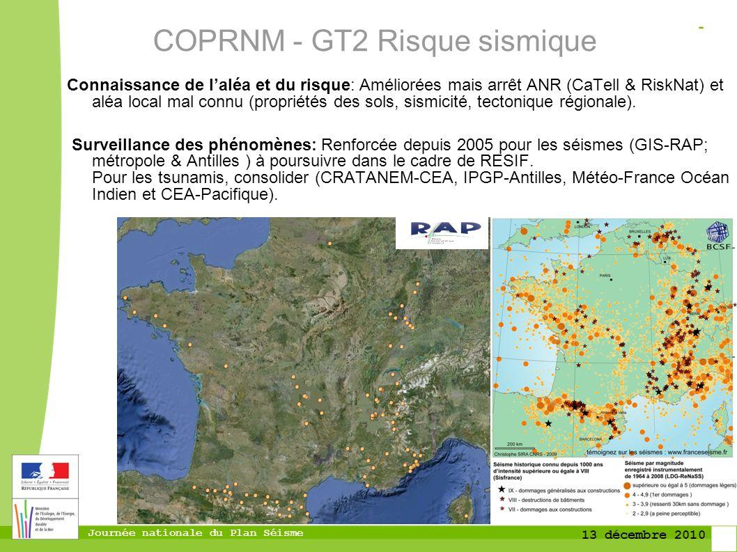 Journée nationale du Plan Séisme 13 décembre 2010 Connaissance de laléa et du risque: Améliorées mais arrêt ANR (CaTell & RiskNat) et aléa local mal c