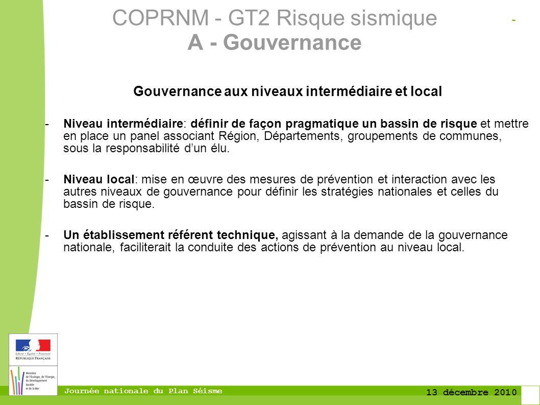 Journée nationale du Plan Séisme 13 décembre 2010 Gouvernance aux niveaux intermédiaire et local -Niveau intermédiaire: définir de façon pragmatique u
