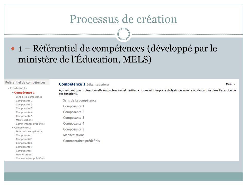 Processus de création 1 – Référentiel de compétences (développé par le ministère de lÉducation, MELS)