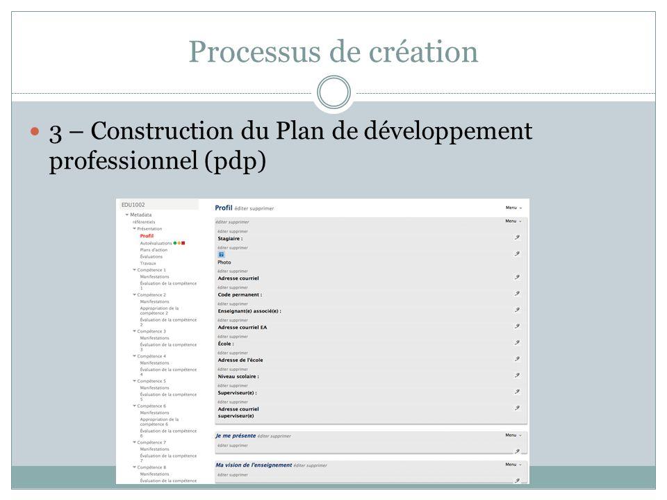 Processus de création 3 – Construction du Plan de développement professionnel (pdp)