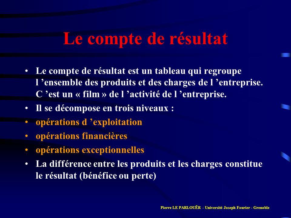 Le compte de résultat est un tableau qui regroupe l ensemble des produits et des charges de l entreprise. C est un « film » de l activité de l entrepr