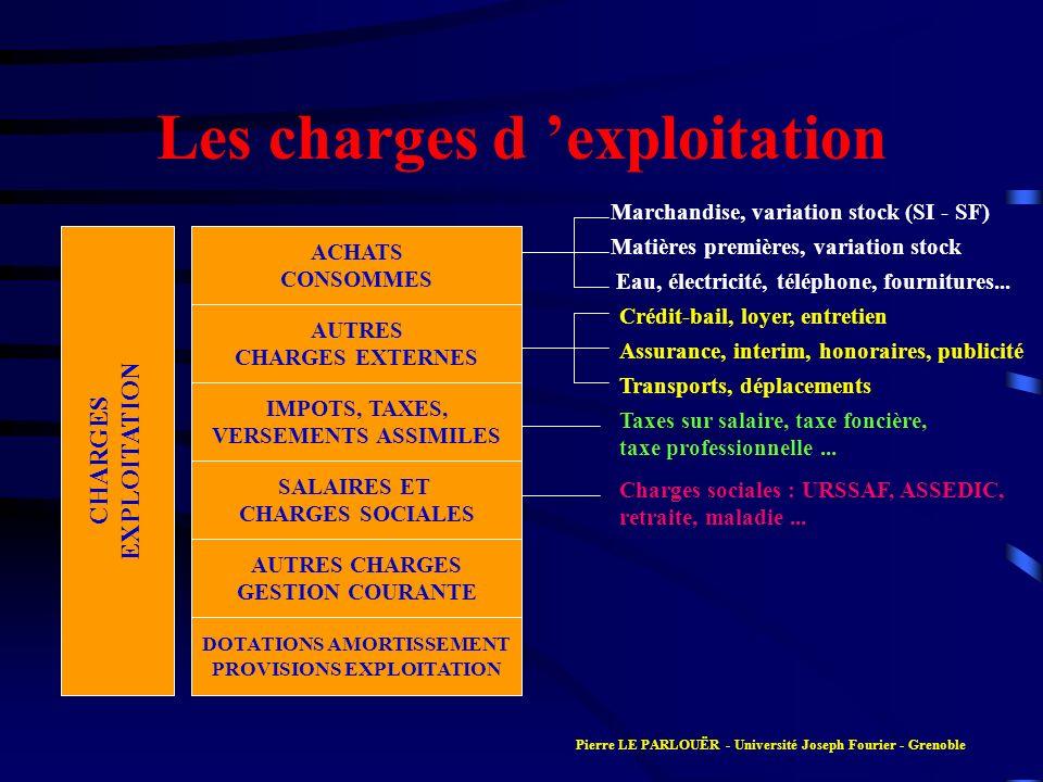 Les charges d exploitation CHARGES EXPLOITATION IMPOTS, TAXES, VERSEMENTS ASSIMILES AUTRES CHARGES EXTERNES SALAIRES ET CHARGES SOCIALES ACHATS CONSOM