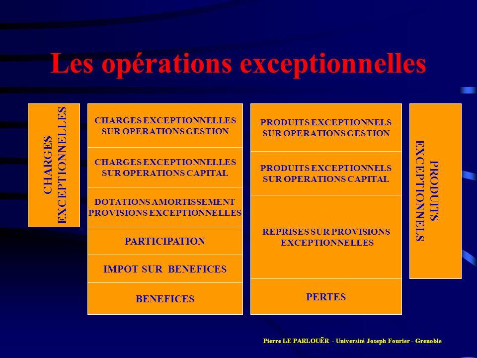 Les opérations exceptionnelles CHARGES EXCEPTIONNELLES CHARGES EXCEPTIONNELLES SUR OPERATIONS GESTION CHARGES EXCEPTIONNELLES SUR OPERATIONS CAPITAL D