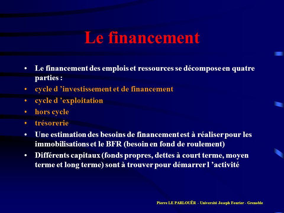 Le financement Le financement des emplois et ressources se décompose en quatre parties : cycle d investissement et de financement cycle d exploitation