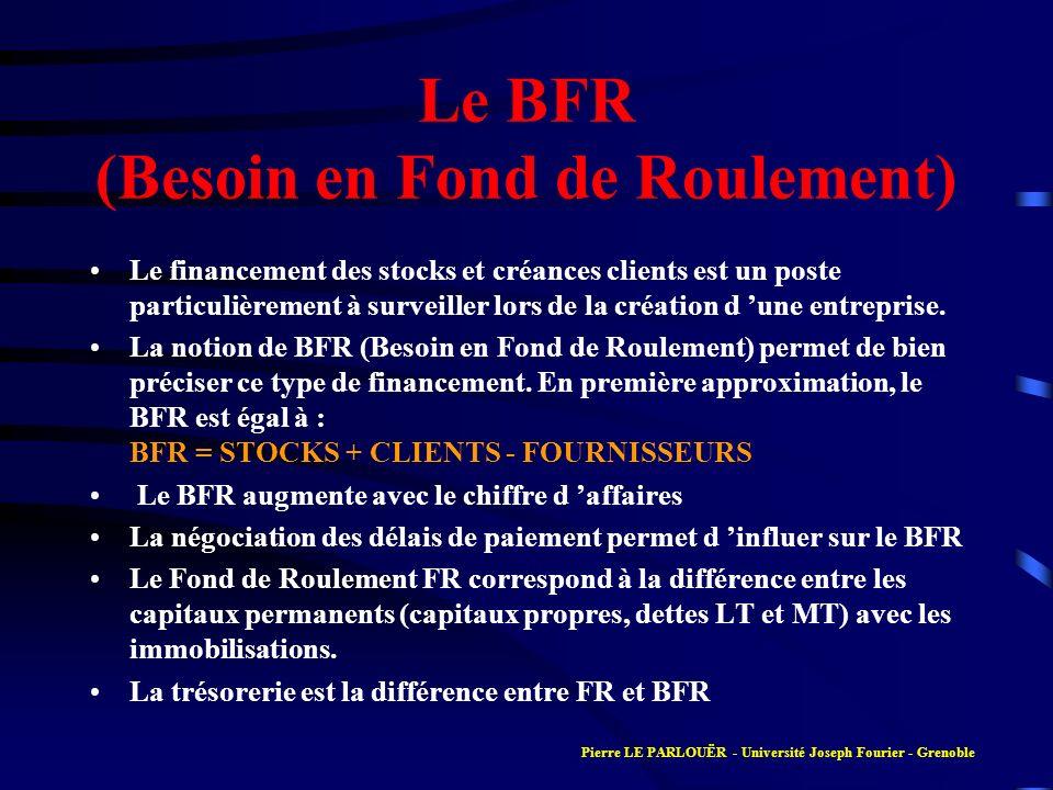 Le BFR (Besoin en Fond de Roulement) Le financement des stocks et créances clients est un poste particulièrement à surveiller lors de la création d un