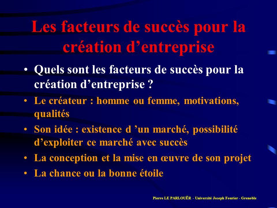 Les facteurs de succès pour la création dentreprise Quels sont les facteurs de succès pour la création dentreprise ? Le créateur : homme ou femme, mot