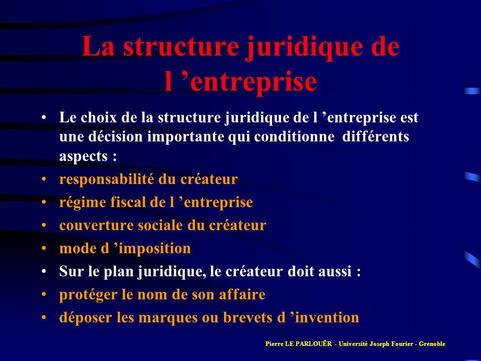 La structure juridique de l entreprise Le choix de la structure juridique de l entreprise est une décision importante qui conditionne différents aspec