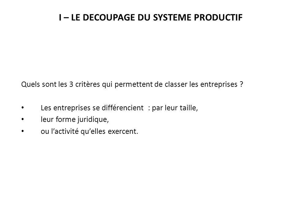 I – LE DECOUPAGE DU SYSTEME PRODUCTIF Quels sont les 3 critères qui permettent de classer les entreprises ? Les entreprises se différencient : par leu