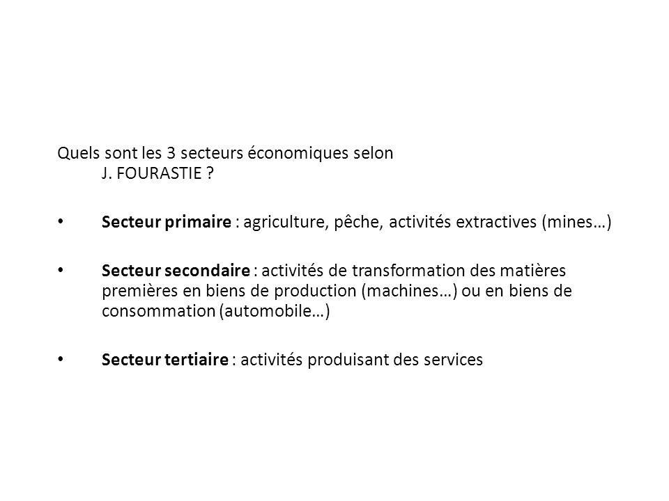 Quels sont les 3 secteurs économiques selon J. FOURASTIE ? Secteur primaire : agriculture, pêche, activités extractives (mines…) Secteur secondaire :
