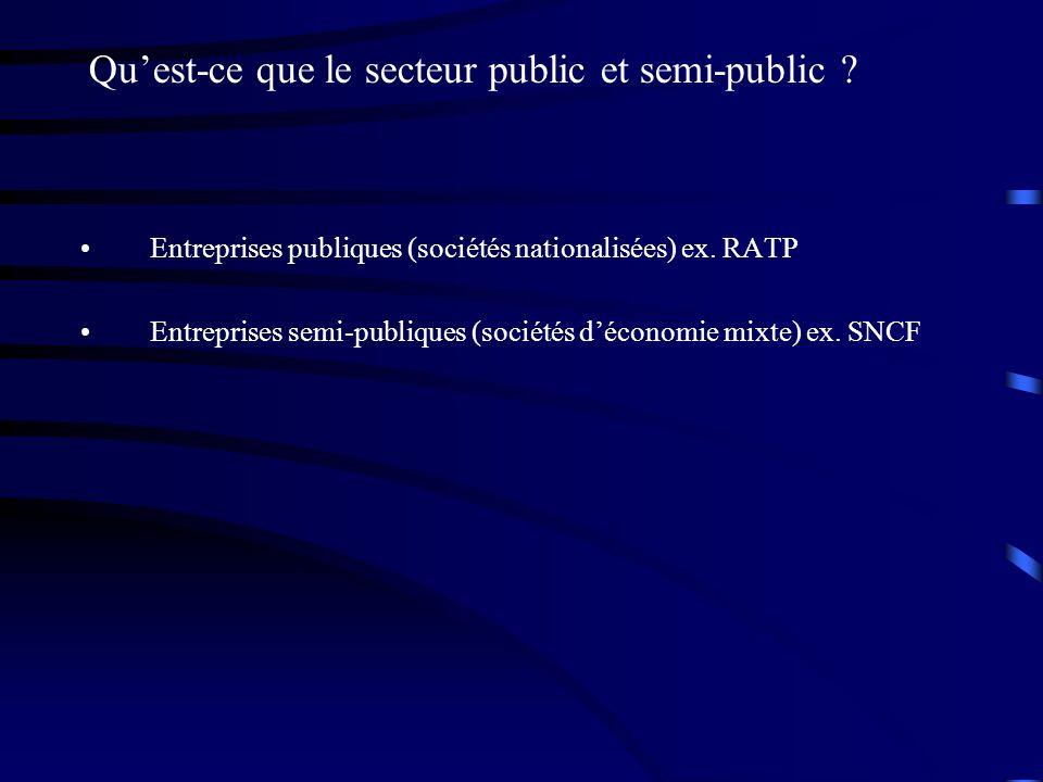 Entreprises publiques (sociétés nationalisées) ex. RATP Entreprises semi-publiques (sociétés déconomie mixte) ex. SNCF Quest-ce que le secteur public