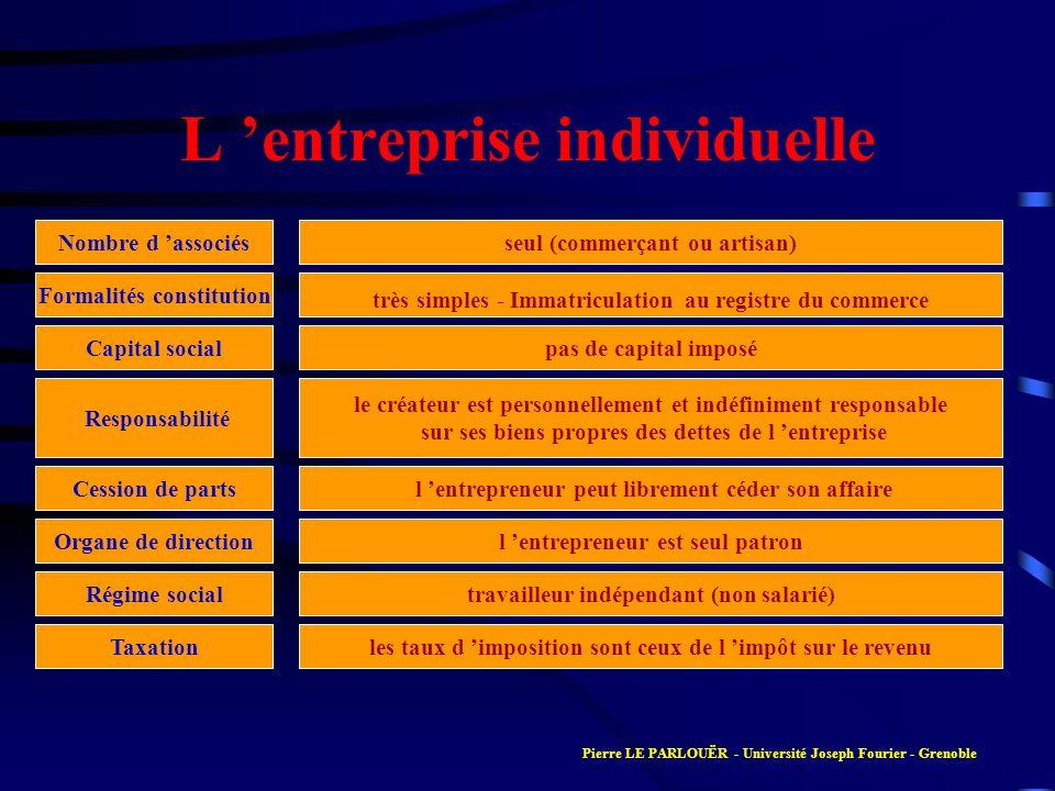 L entreprise individuelle Cession de parts Nombre d associés Capital social Régime social Responsabilité Organe de direction Formalités constitution T