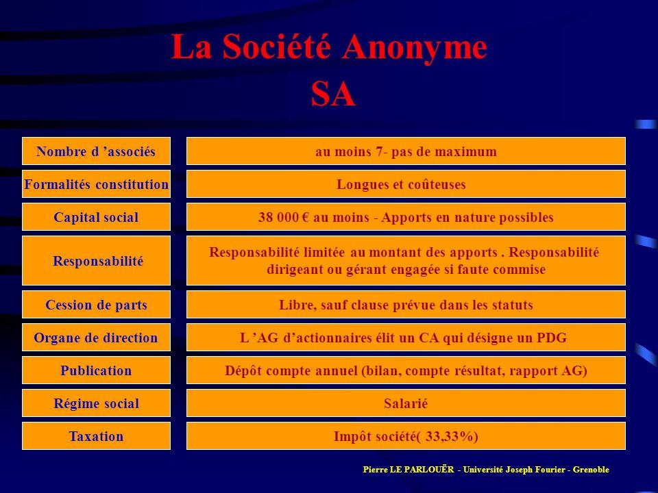 La Société Anonyme SA Cession de parts Nombre d associés Capital social Régime social Responsabilité Organe de direction Formalités constitution Taxat