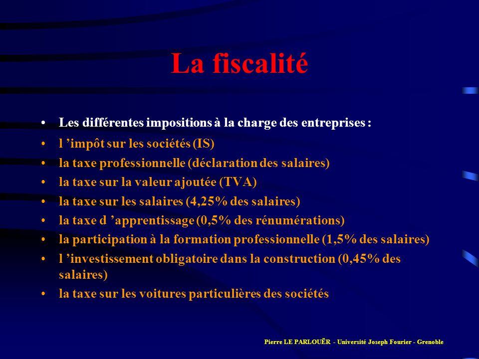 La fiscalité Les différentes impositions à la charge des entreprises : l impôt sur les sociétés (IS) la taxe professionnelle (déclaration des salaires