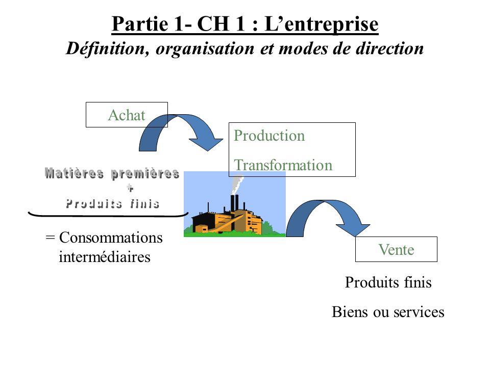 Partie 1- CH 1 : Lentreprise Définition, organisation et modes de direction = Consommations intermédiaires Achat Production Transformation Vente Produ
