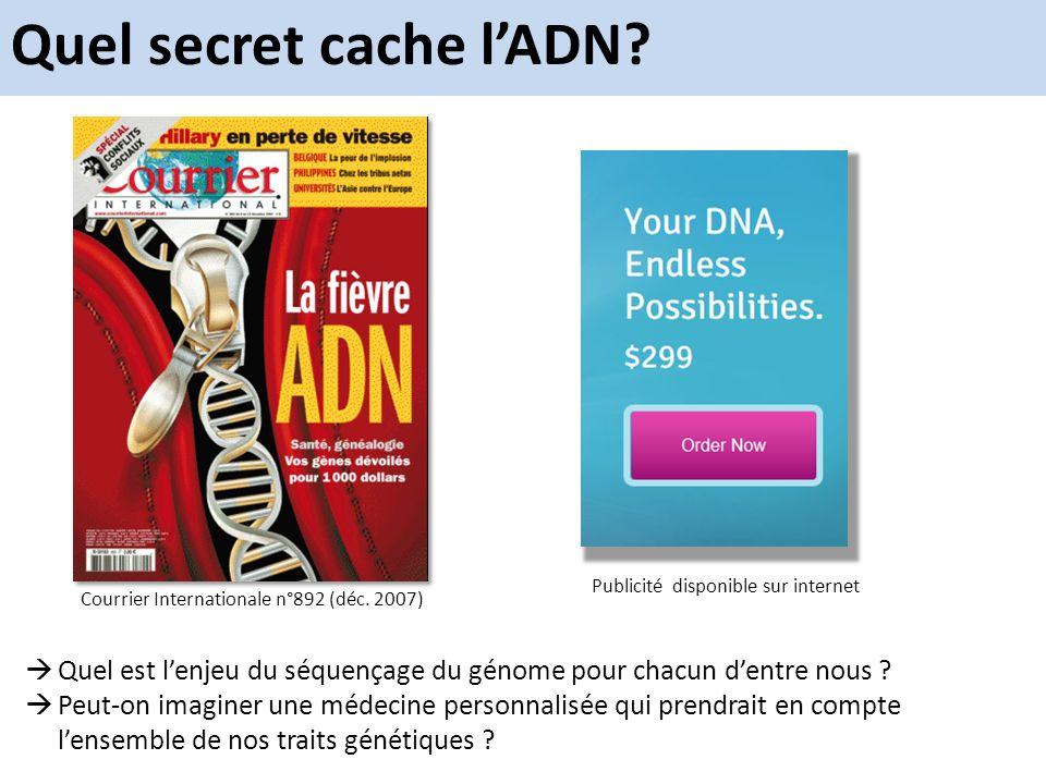 Courrier Internationale n°892 (déc. 2007) Publicité disponible sur internet Quel secret cache lADN? Quel est lenjeu du séquençage du génome pour chacu