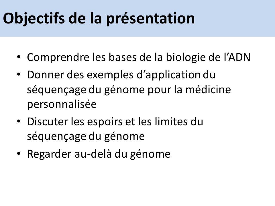 Objectifs de la présentation Comprendre les bases de la biologie de lADN Donner des exemples dapplication du séquençage du génome pour la médicine per