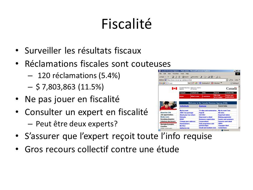 Fiscalité Surveiller les résultats fiscaux Réclamations fiscales sont couteuses – 120 réclamations (5.4%) – $ 7,803,863 (11.5%) Ne pas jouer en fiscal