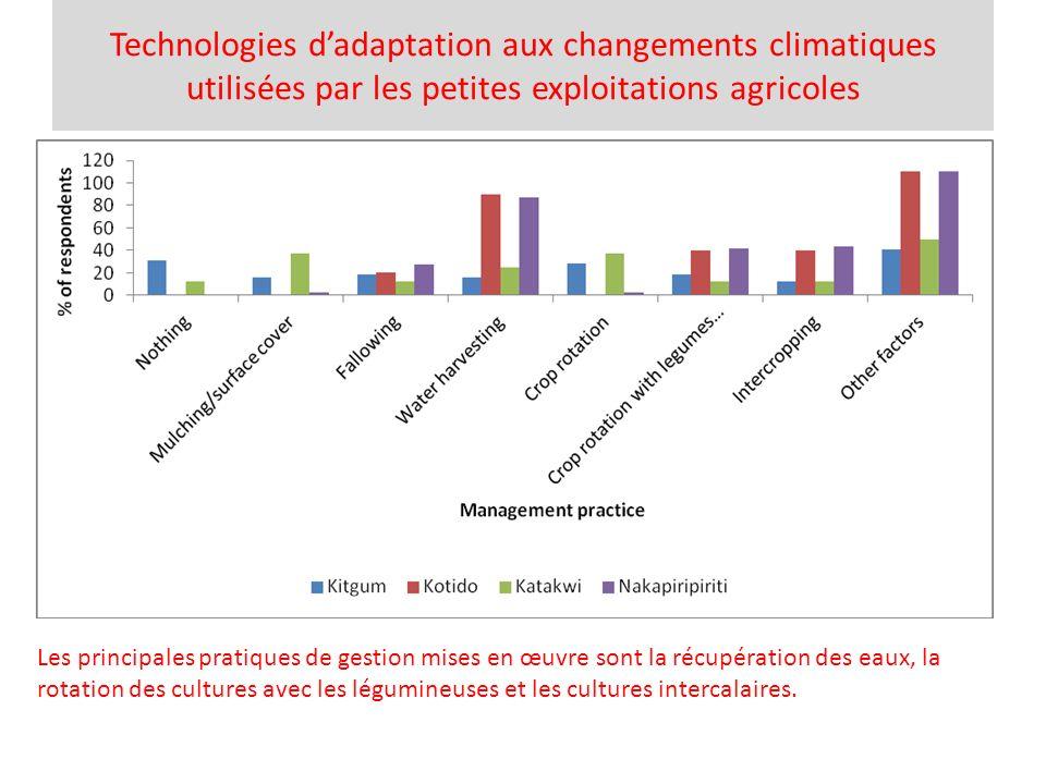 Technologies dadaptation aux changements climatiques utilisées par les petites exploitations agricoles Les principales pratiques de gestion mises en œ