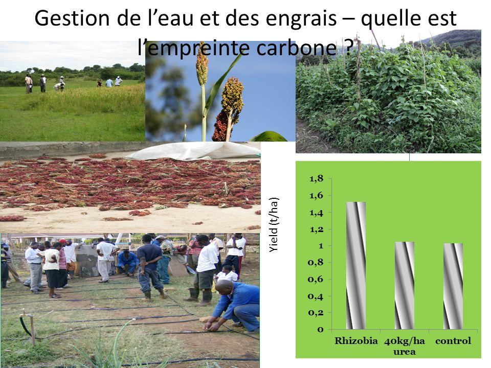Yield (t/ha) Gestion de leau et des engrais – quelle est lempreinte carbone ?