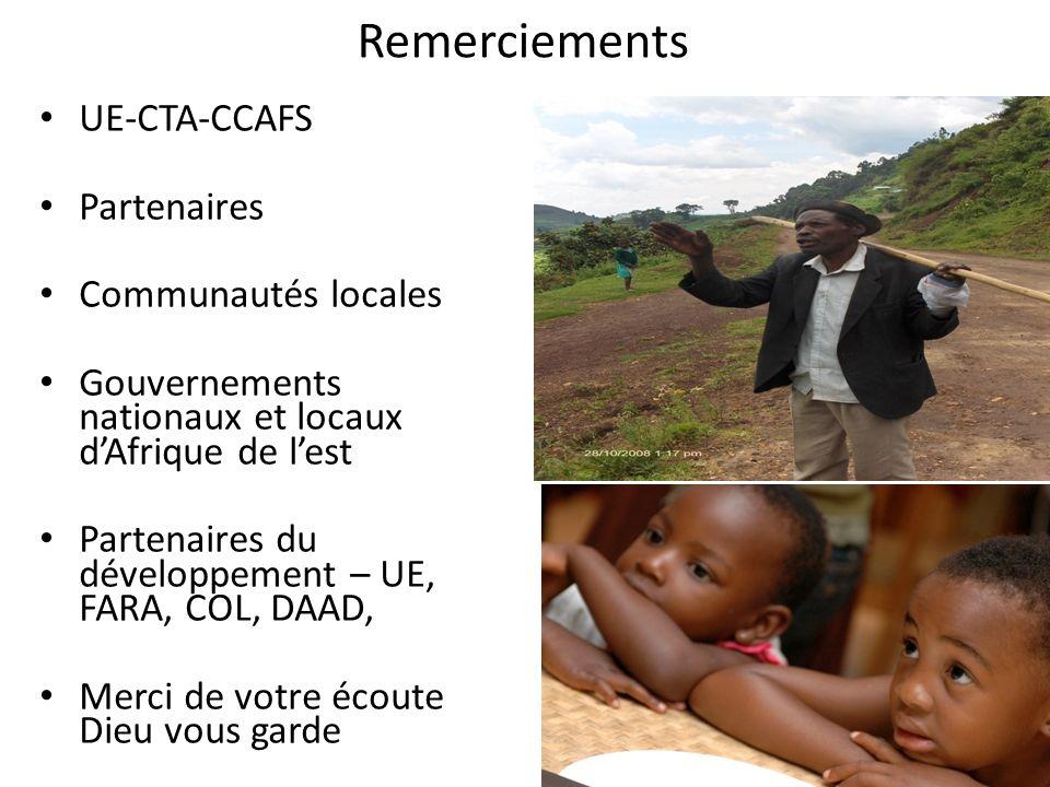 Remerciements UE-CTA-CCAFS Partenaires Communautés locales Gouvernements nationaux et locaux dAfrique de lest Partenaires du développement – UE, FARA,