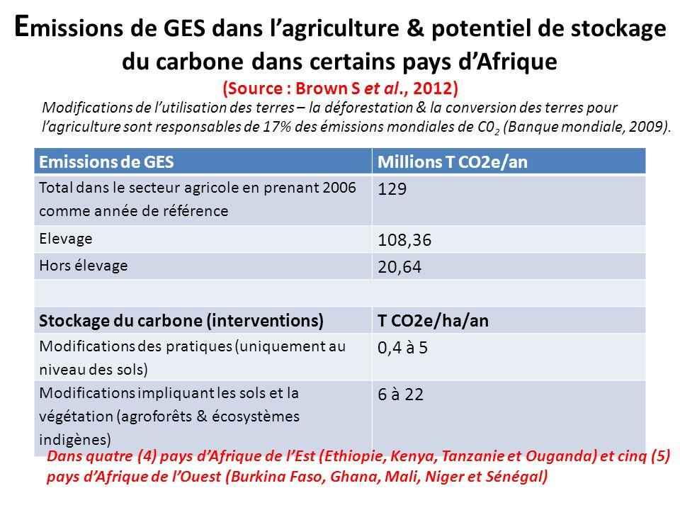 E missions de GES dans lagriculture & potentiel de stockage du carbone dans certains pays dAfrique (Source : Brown S et al., 2012) Emissions de GESMil