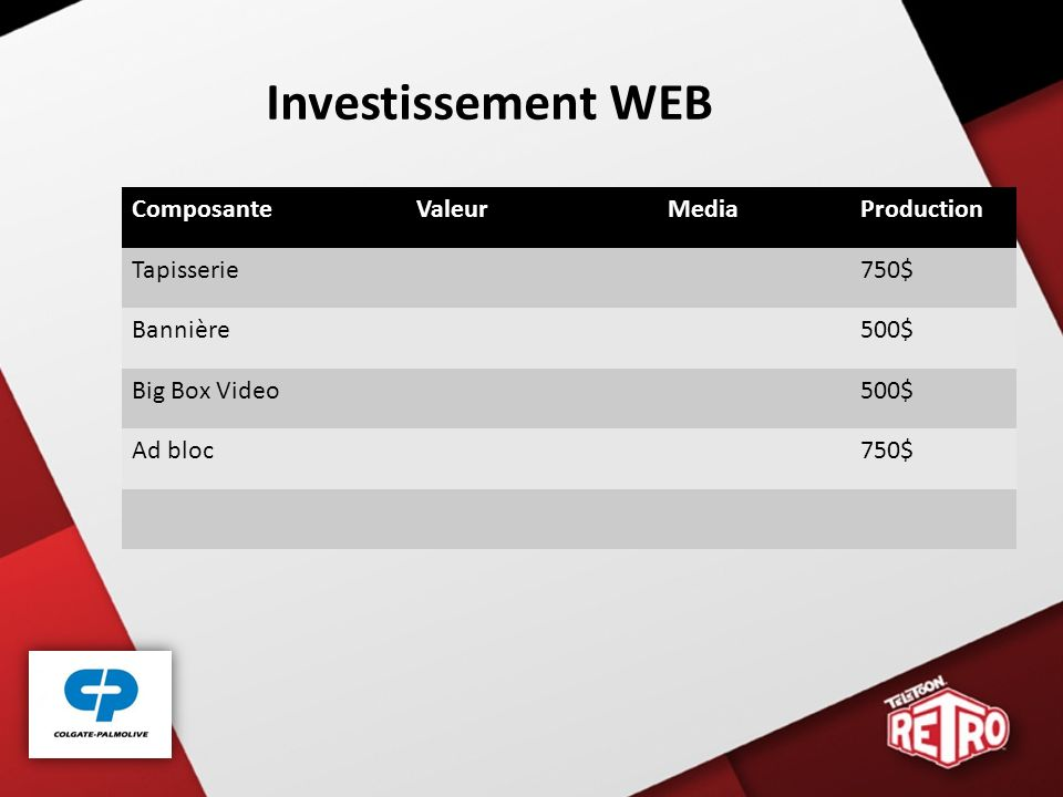 Investissement WEB ComposanteValeurMediaProduction Tapisserie750$ Bannière500$ Big Box Video500$ Ad bloc750$
