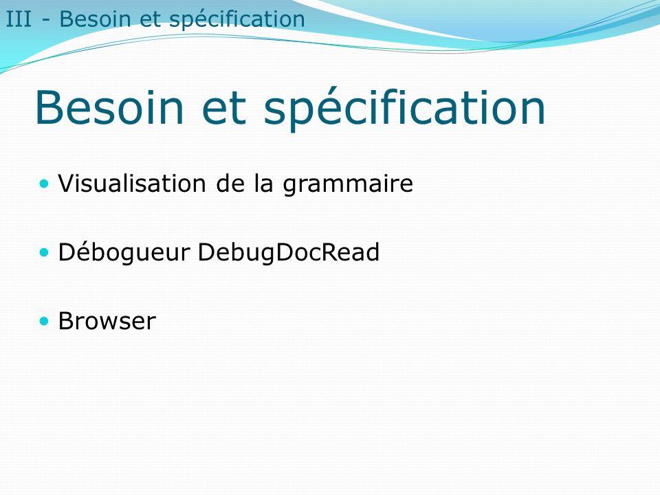Besoin et spécification Visualisation de la grammaire Débogueur DebugDocRead Browser III - Besoin et spécification