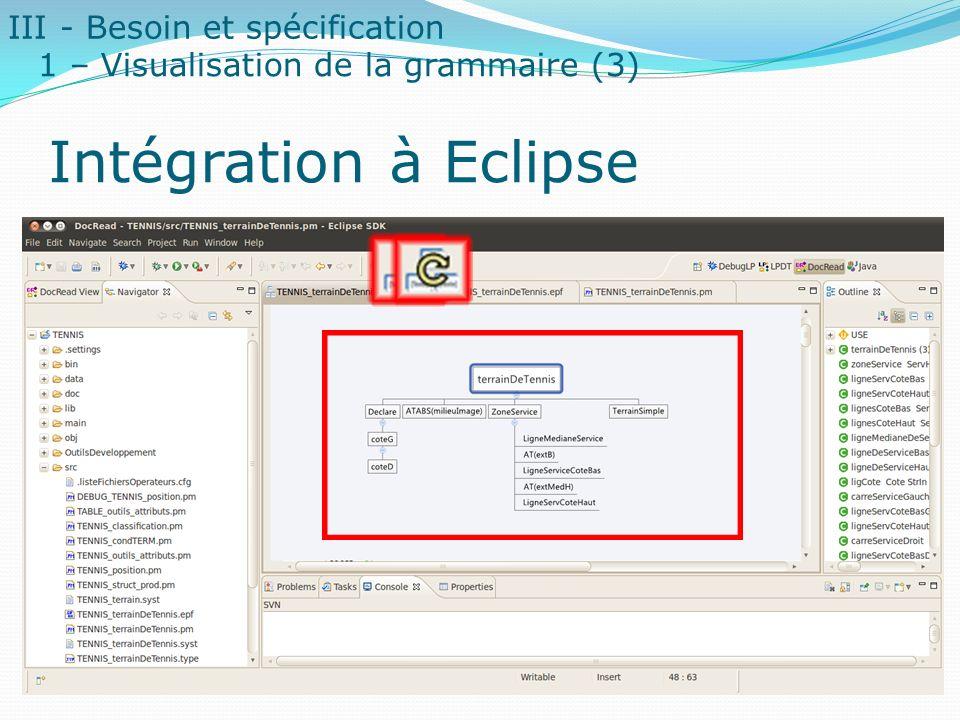 III - Besoin et spécification Intégration à Eclipse 1 – Visualisation de la grammaire (3)