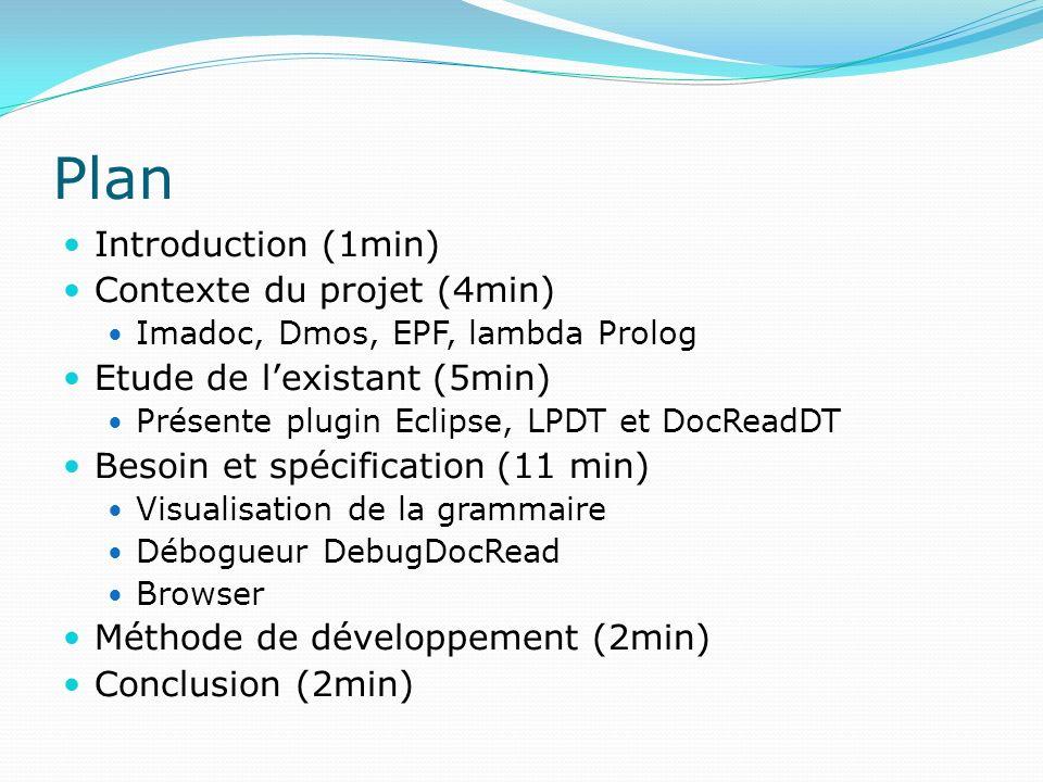 Plan Introduction (1min) Contexte du projet (4min) Imadoc, Dmos, EPF, lambda Prolog Etude de lexistant (5min) Présente plugin Eclipse, LPDT et DocRead
